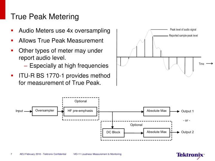 True Peak Metering