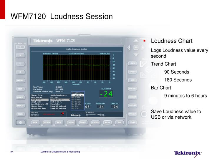 WFM7120  Loudness Session