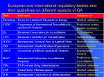 european and international regulatory bodies and their guidelines on different aspects of qa