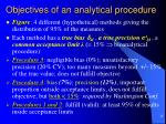 objectives of an analytical procedure2