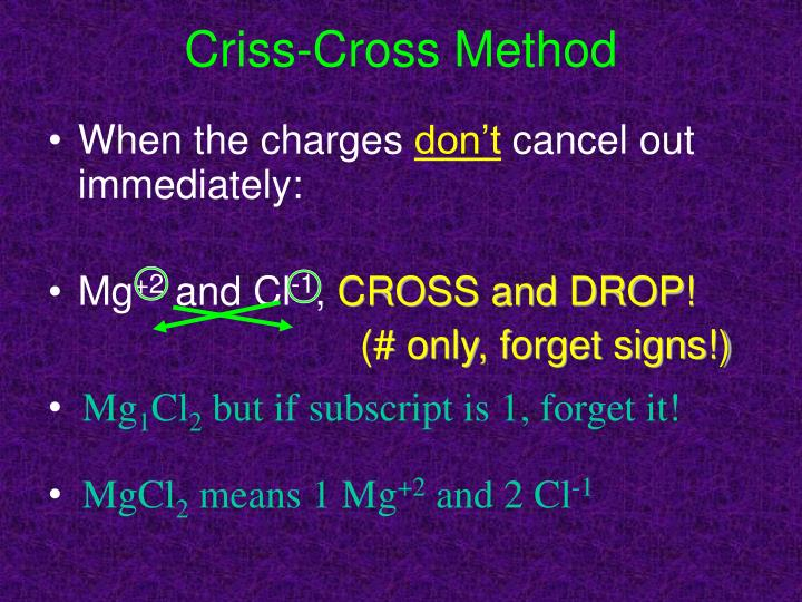 Criss-Cross Method