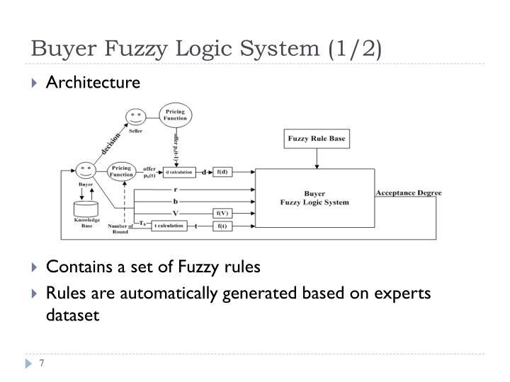 Buyer Fuzzy Logic System (1/2)