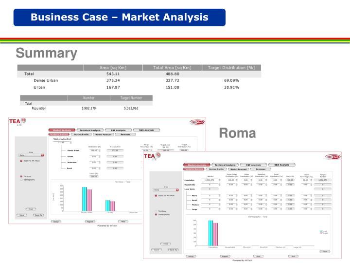 Business Case – Market
