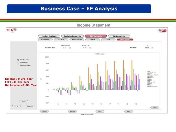 Business Case – EF Analysis