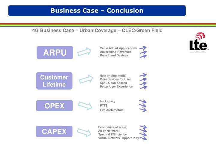 Business Case – Conclusion