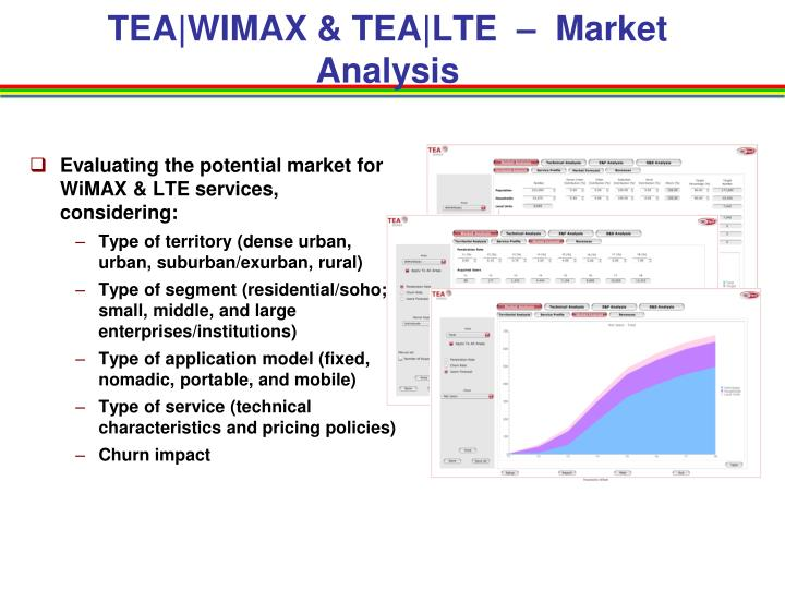 TEA|WIMAX & TEA|LTE  –  Market Analysis