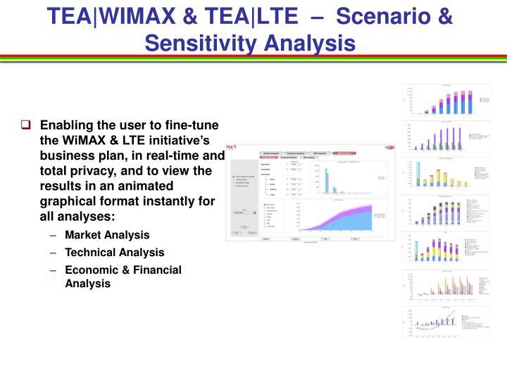 TEA|WIMAX & TEA|LTE