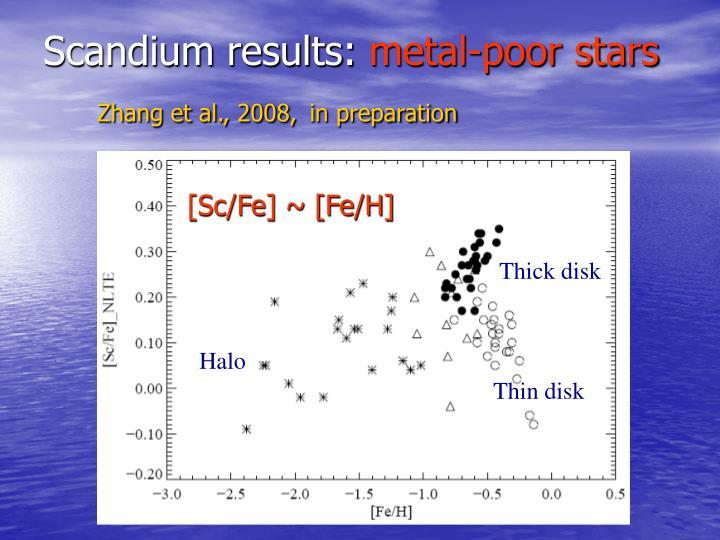 Scandium results: