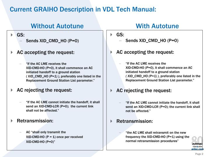 Current graiho description in vdl tech manual without autotune with autotune