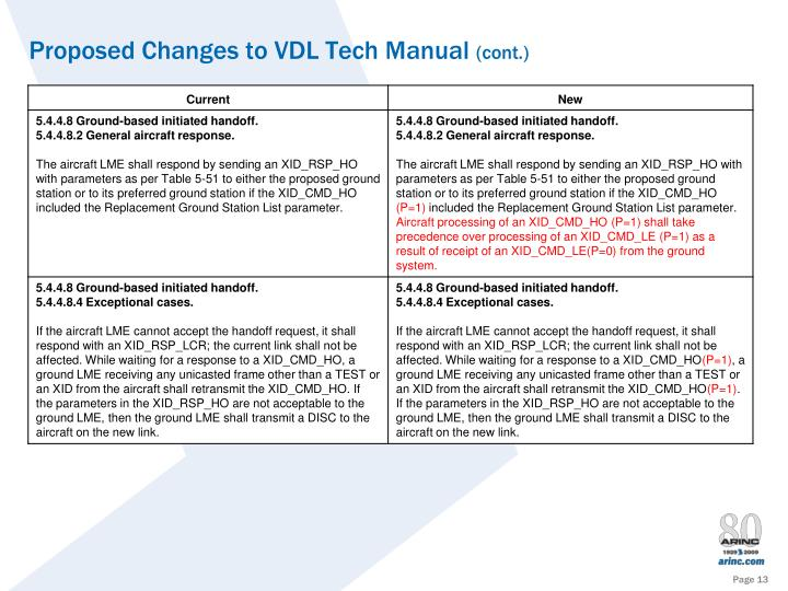 Proposed Changes to VDL Tech Manual