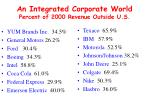 an integrated corporate world percent of 2000 revenue outside u s