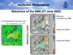 behaviour of the sma 07 june 2005