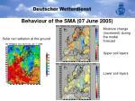 behaviour of the sma 07 june 20052