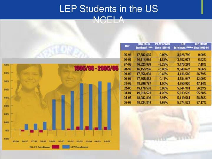 Lep students in the us ncela