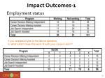impact outcomes 1