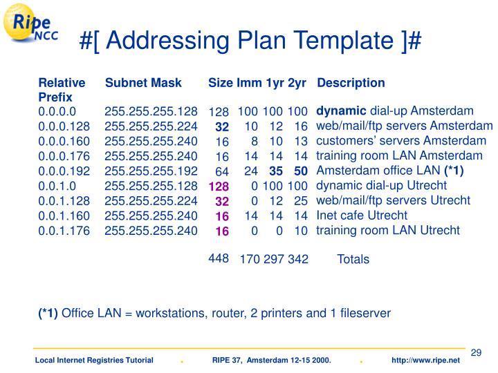 #[ Addressing Plan Template ]#