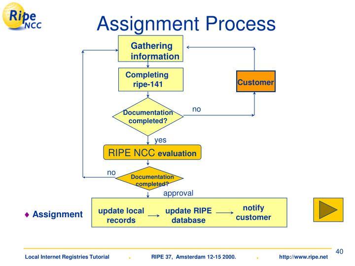 Assignment Process