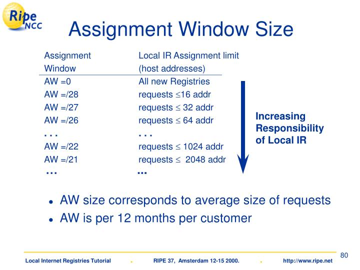 Assignment Window Size