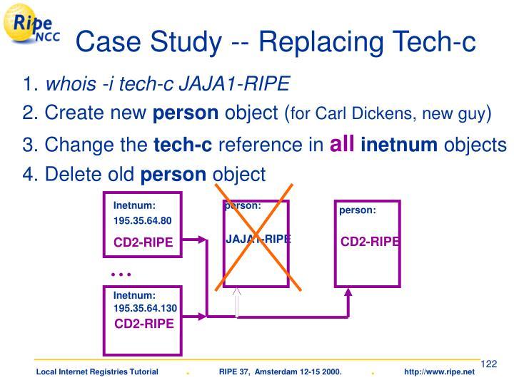 CD2-RIPE