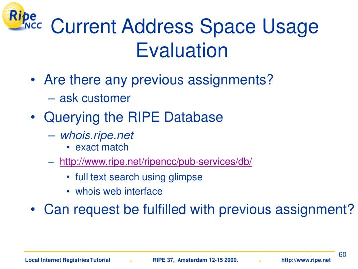 Current Address Space Usage