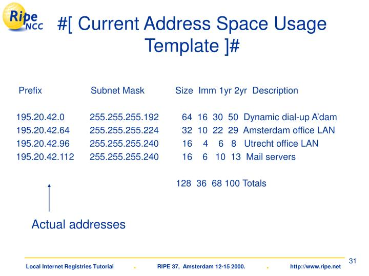 #[ Current Address Space Usage Template ]#
