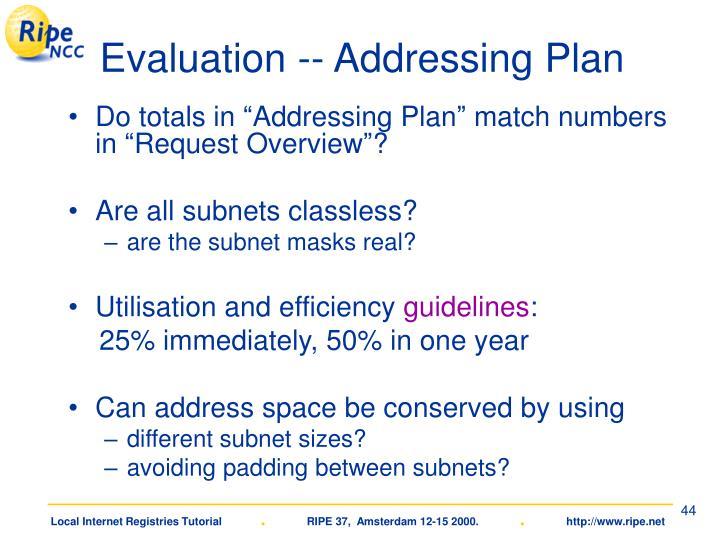 Evaluation -- Addressing Plan