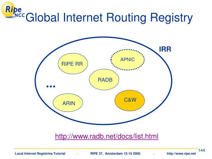 Global Internet Routing Registry