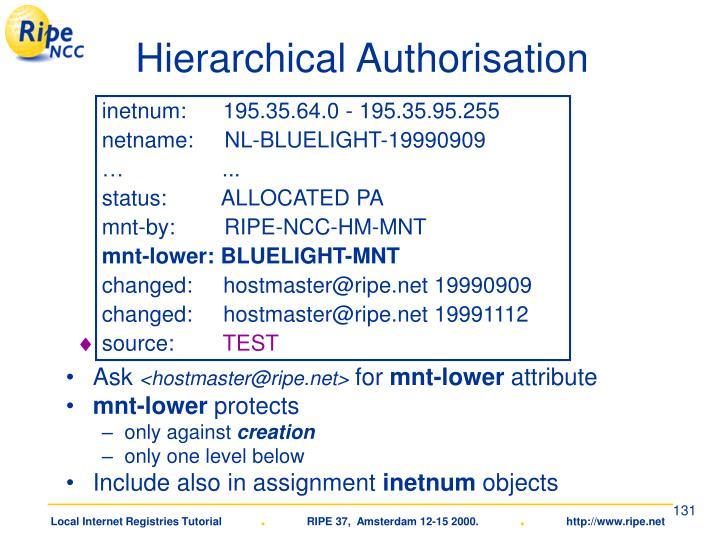 Hierarchical Authorisation