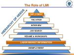 the role of lmi