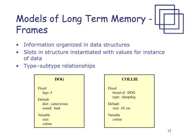 Models of Long Term Memory - Frames