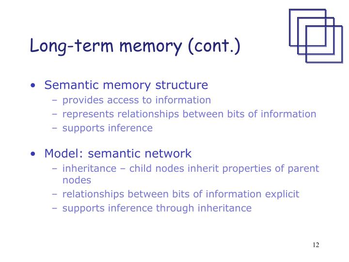 Long-term memory (cont.)