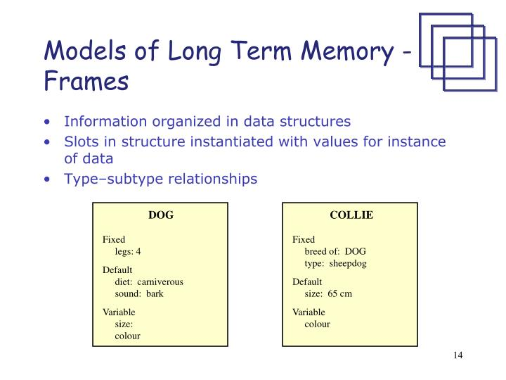 Models of Long Term Memory - Frames