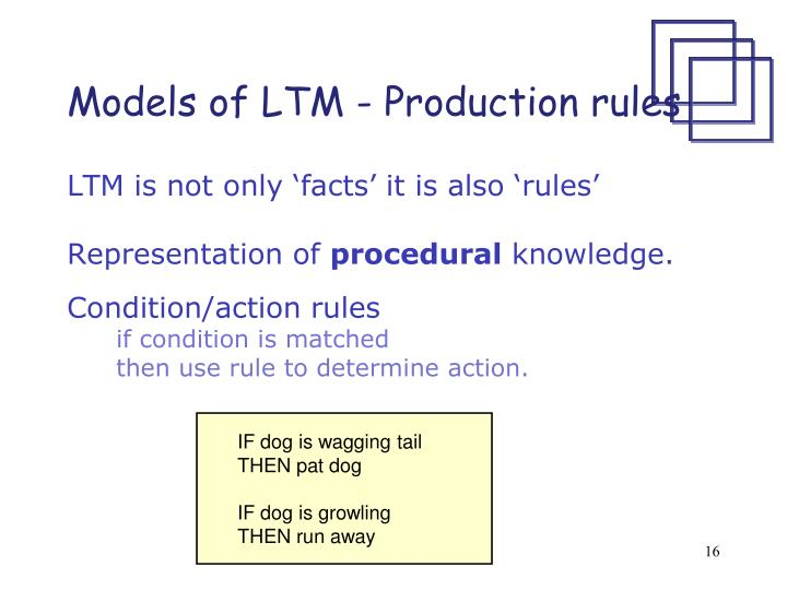 Models of LTM - Production rules