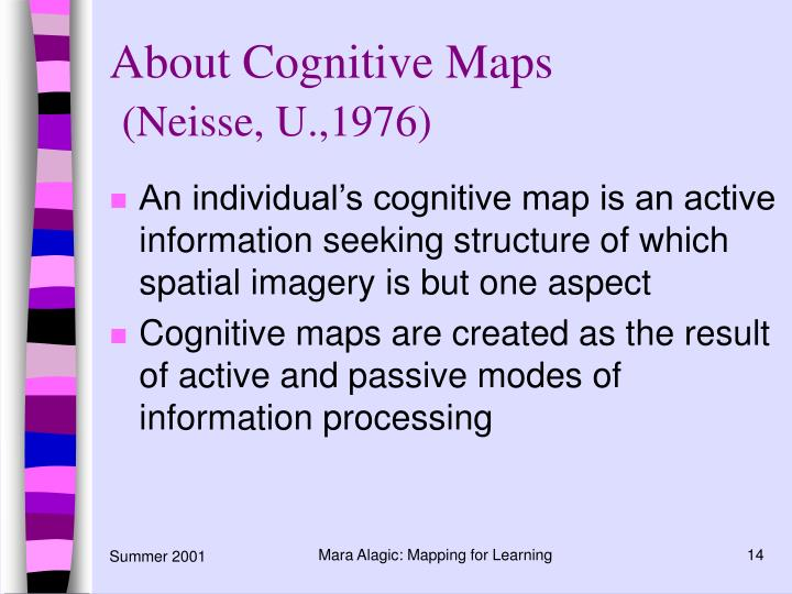 About Cognitive Maps