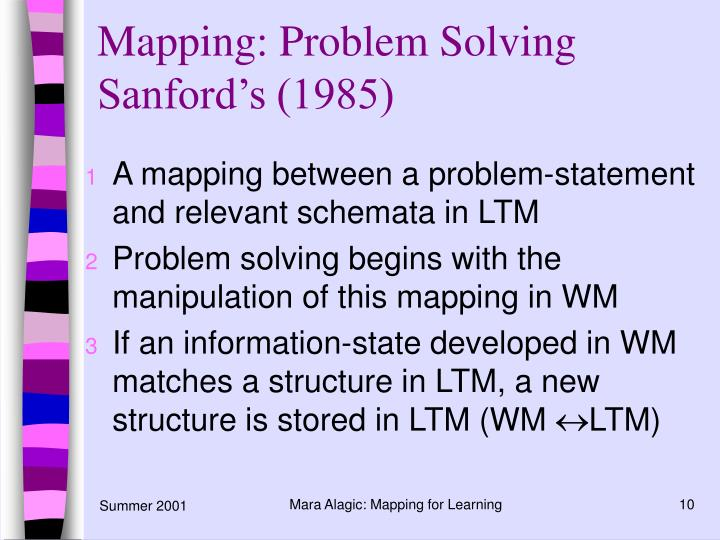 Mapping: Problem Solving Sanford's (1985)