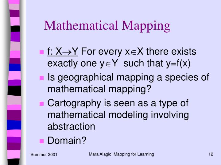 Mathematical Mapping