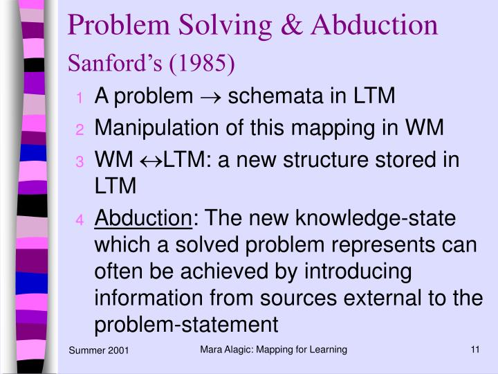 Problem Solving & Abduction