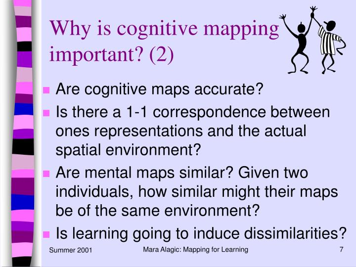 Why is cognitive mapping important? (2)