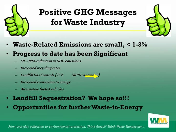 Positive GHG Messages