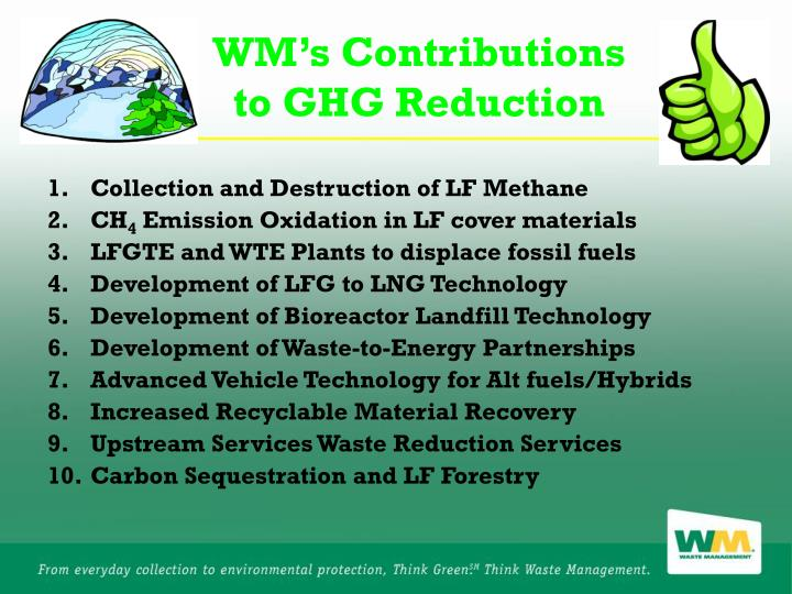 WM's Contributions to GHG Reduction