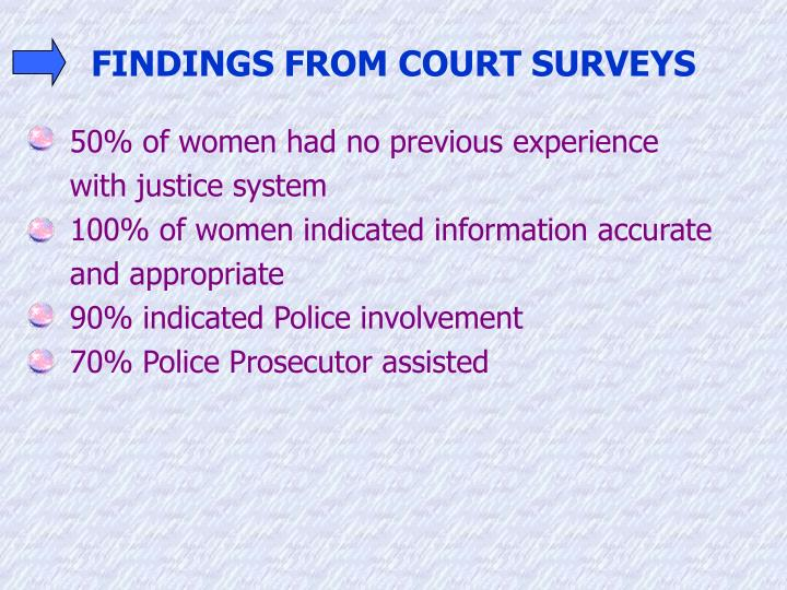 FINDINGS FROM COURT SURVEYS