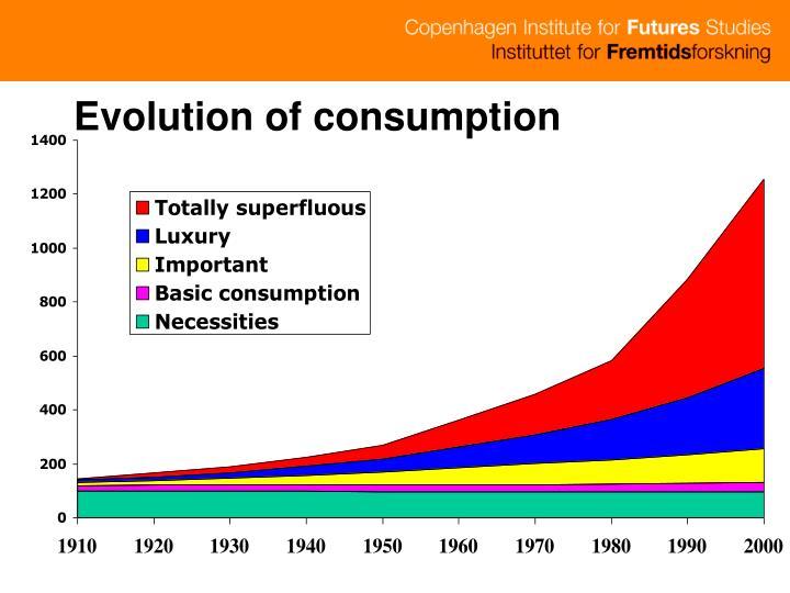 Evolution of consumption