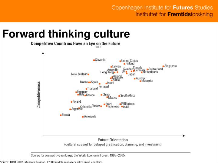 Forward thinking culture