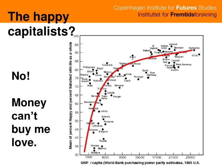 The happy capitalists?