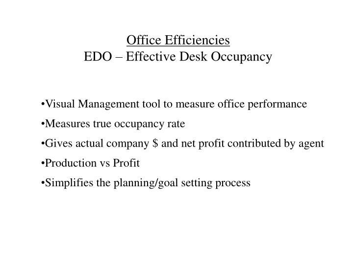 Office Efficiencies