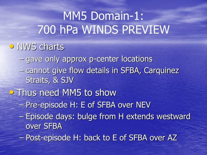 MM5 Domain-1: