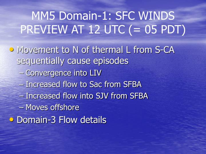 MM5 Domain-1: SFC WINDS PREVIEW AT 12 UTC (= 05 PDT)