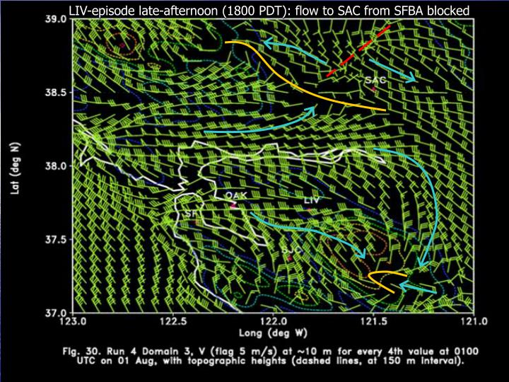 LIV-episode late-afternoon (1800 PDT): flow to SAC from SFBA blocked