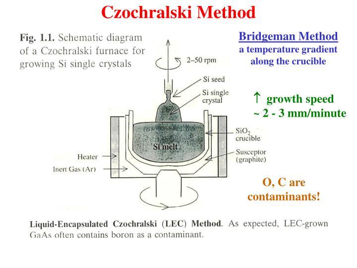 Czochralski method