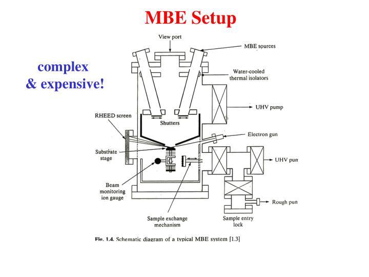 MBE Setup